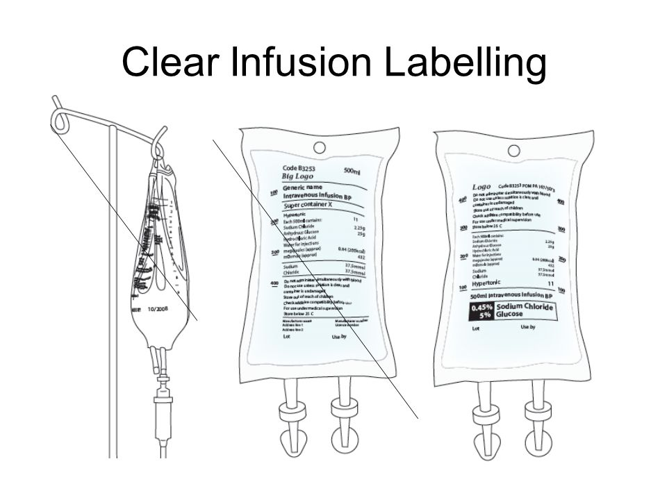 Clear Infusion Box Labelling