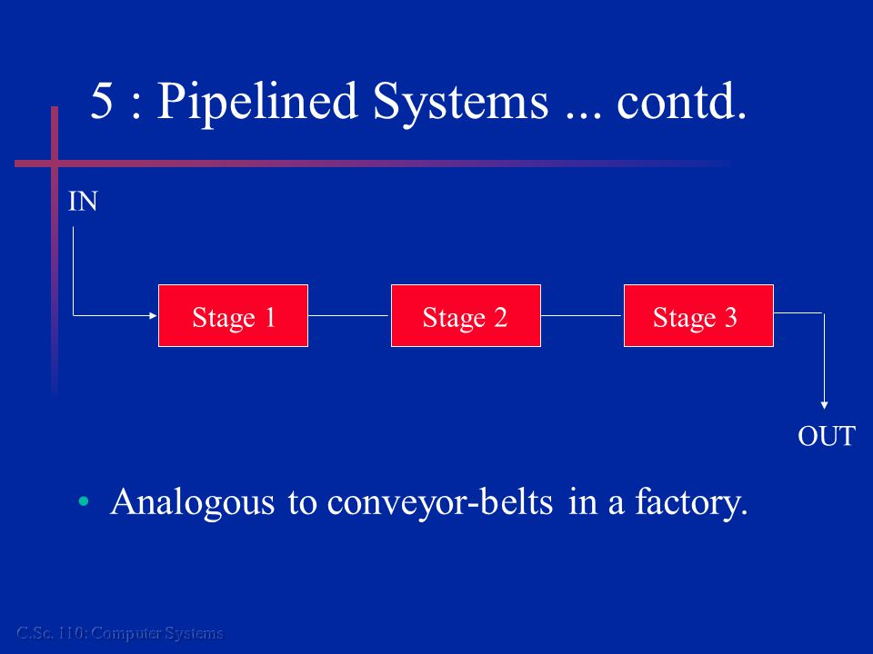 5 : Problems With Pipelines Pipelines assume:- instructions are executed in sequence.