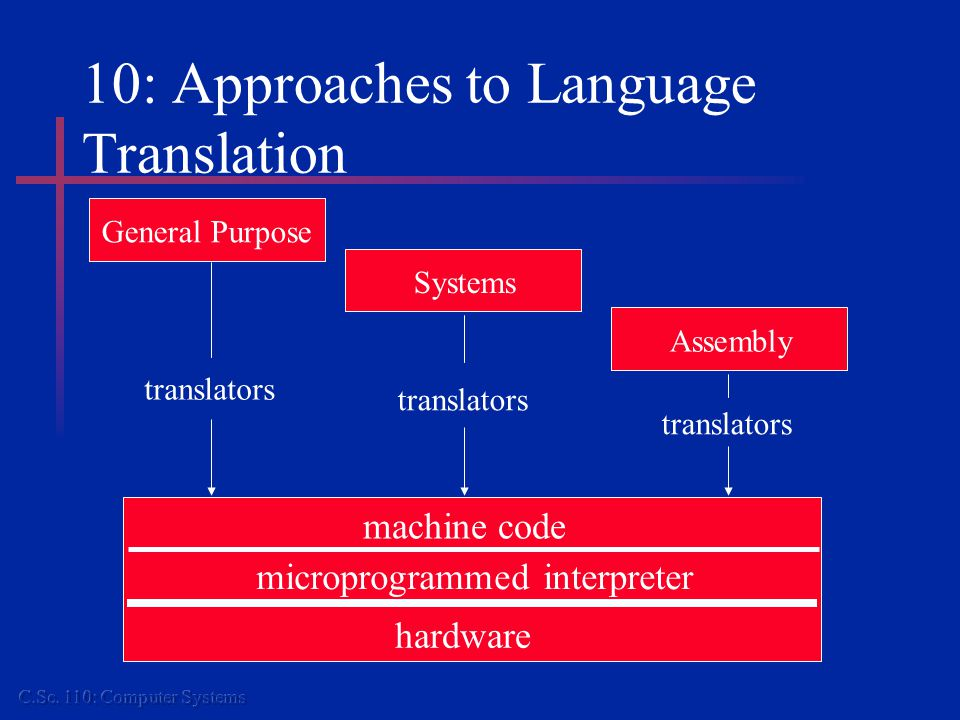 10: Approaches to Language Translation There are two basic approaches to language translation: interpretation.