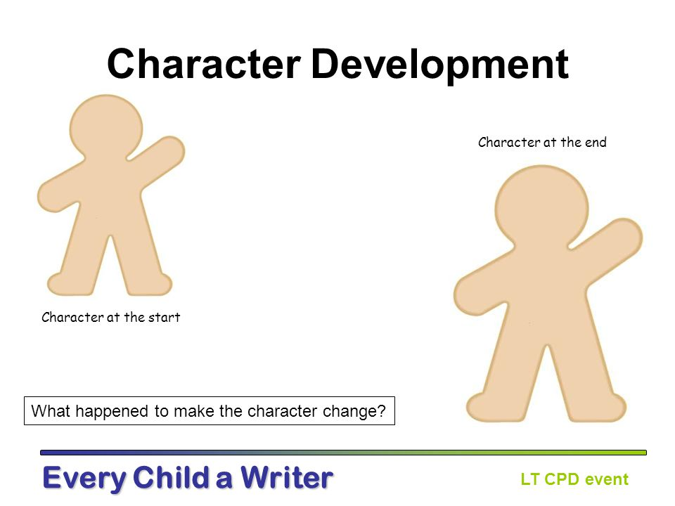 LT CPD event Every Child a Writer Focus on the ending How can we support children with problem/resolution.