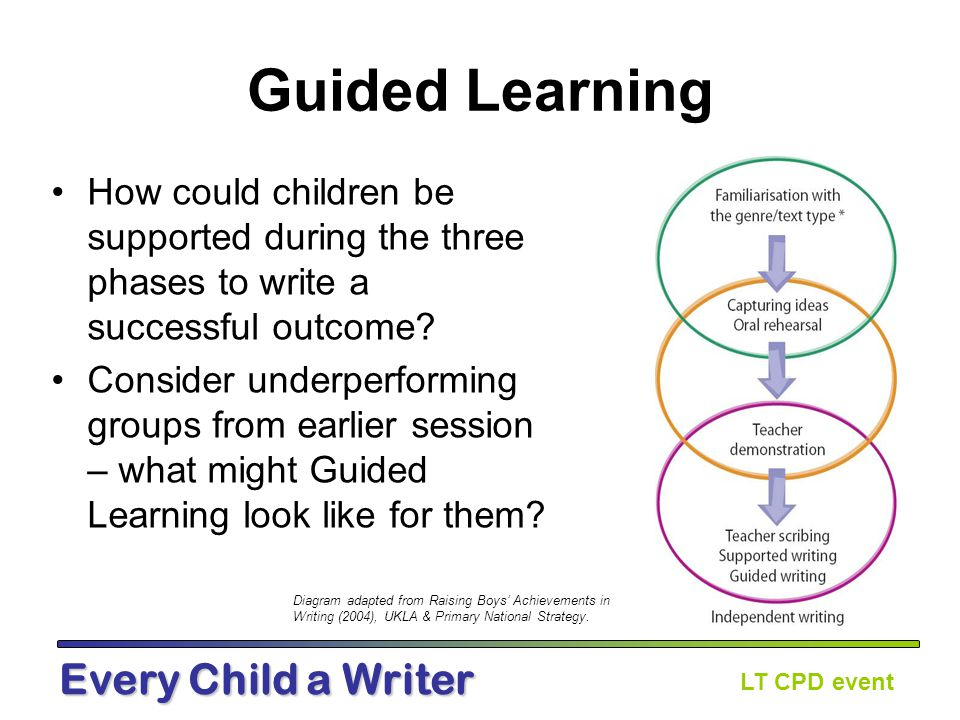 LT CPD event Every Child a Writer Session 4 - Next steps