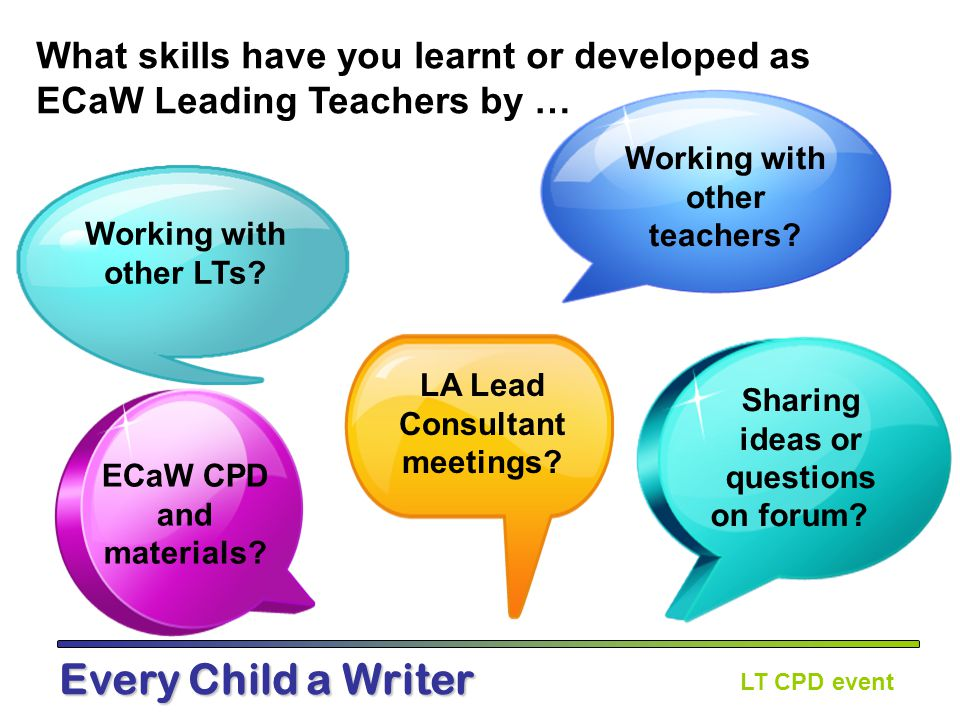LT CPD event Every Child a Writer ' Out and About'…… Activity: Very quickly, without discussion, try to write brief 'post-it' headings of what skills you have learnt/developed as an ECaW LT (1 min) Now move around looking at everyone else's – can you 'magpie' any of their ideas to add to your own 'post-it' pile.