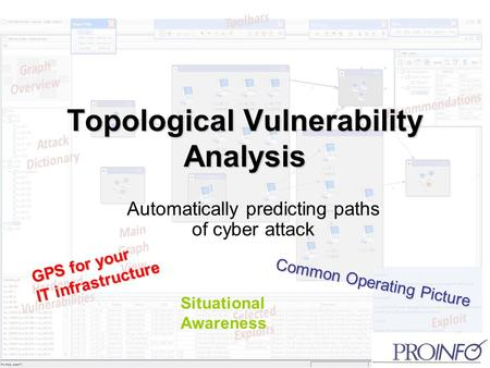Topological Vulnerability Analysis Automatically predicting paths of cyber attack GPS for your IT infrastructure Common Operating Picture Situational Awareness.