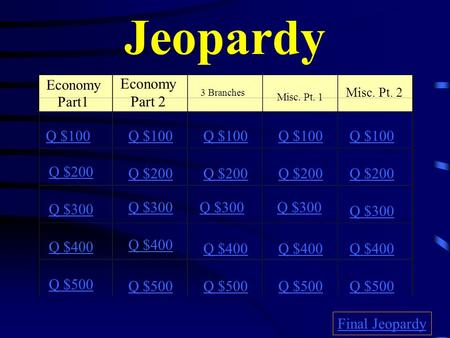 Jeopardy Economy Part1 Economy Part 2 3 Branches Misc. Pt. 1 Misc. Pt. 2 Q $100 Q $200 Q $300 Q $400 Q $500 Q $100 Q $200 Q $300 Q $400 Q $500 Final Jeopardy.