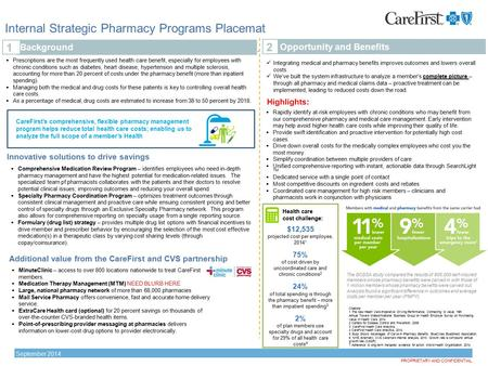 PROPRIETARY AND CONFIDENTIAL Internal Strategic Pharmacy Programs Placemat Background 1  Prescriptions are the most frequently used health care benefit,