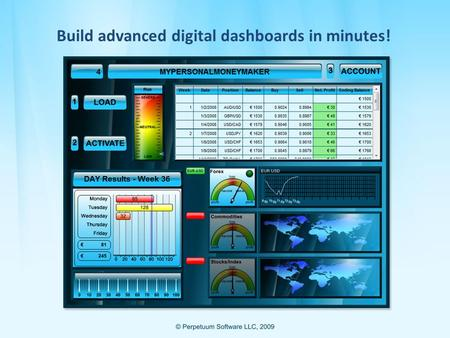 Build advanced digital dashboards in minutes!. .NET Dashboard Suite is designed to help developers build powerful dashboards to display, monitor, and.