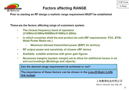 - 0 - 上海桑博科技有限公司 电话 :021-69522389 地址 : 中国, 上海 Factors affecting RANGE Prior to starting an RF design a realistic range requirement MUST be established.