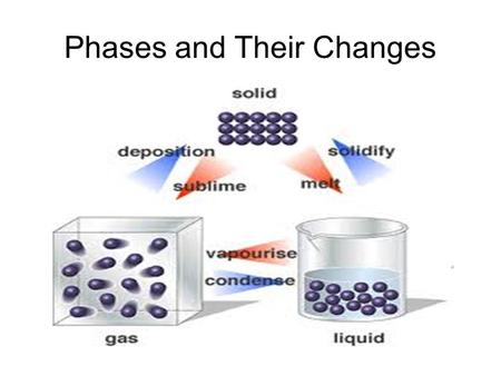 Phases and Their Changes