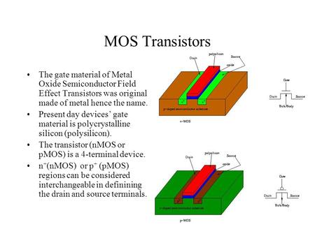 MOS Transistors The gate material of Metal Oxide Semiconductor Field Effect Transistors was original made of metal hence the name. Present day devices'