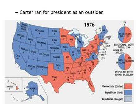 – Carter ran for president as an outsider. 1. Carter Administration Human rights central to foreign policy Panama Canal in 2000 The Iran Crisis – The.