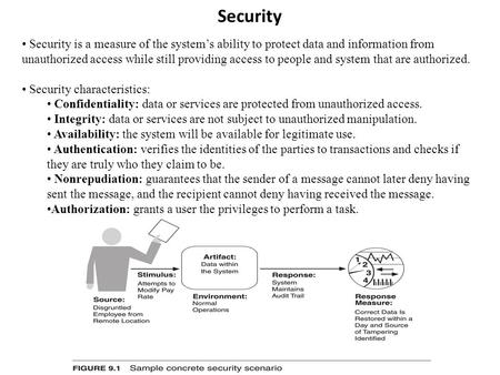 Security Security is a measure of the system's ability to protect data and information from unauthorized access while still providing access to people.