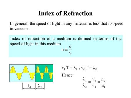 Index of Refraction Index of refraction of a medium is defined in terms of the speed of light in this medium In general, the speed of light in any material.