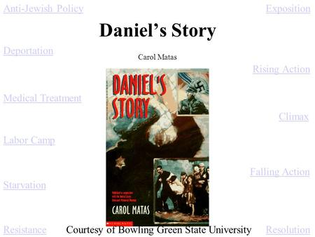 Daniel's Story Carol Matas Starvation Deportation Anti-Jewish Policy Medical Treatment Exposition Rising Action Climax Falling Action ResolutionResistance.