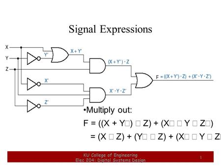 KU College of Engineering Elec 204: Digital Systems Design 1 Signal Expressions Multiply out: F = ((X + Y)  Z) + (X  Y  Z) = (X  Z) + (Y  Z) + (X.