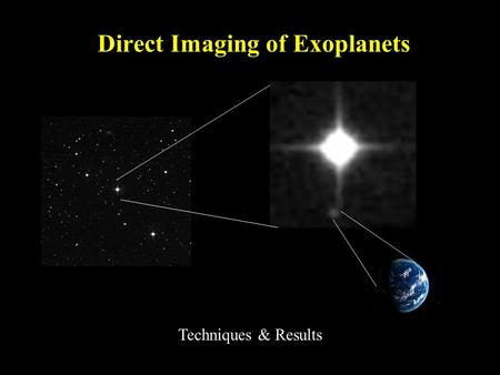 Direct Imaging of Exoplanets Techniques & Results.