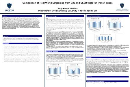 Comparison of Real World Emissions from B20 and ULSD fuels for Transit buses Vinay Kumar V Nerella Department of Civil Engineering, University of Toledo,