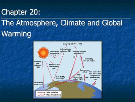Chapter 20: The Atmosphere, Climate and <strong>Global</strong> <strong>Warming</strong>.
