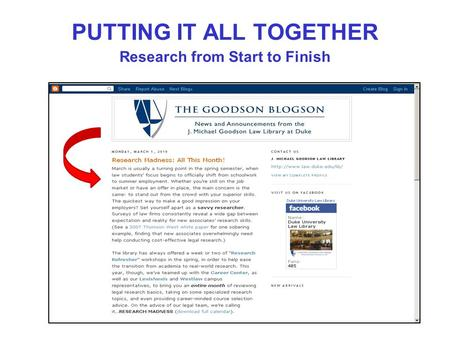 PUTTING IT ALL TOGETHER Research from Start to Finish.