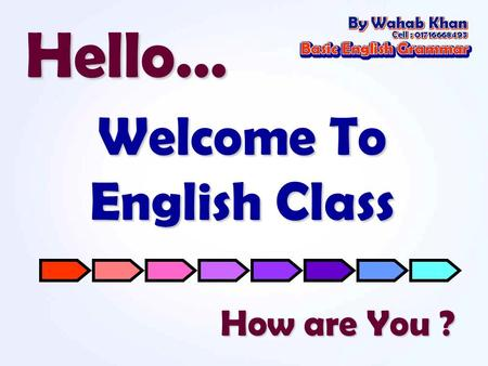 Welcome To English Class How are You ? Hello…. The Content Presented By Md. Amanul Wahab Khan Assistant Teacher Sreenagar Government Sufia A Hye Khan.