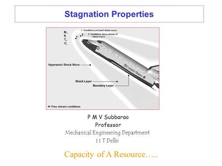 Stagnation Properties P M V Subbarao Professor Mechanical Engineering Department I I T Delhi Capacity of A Resource…..