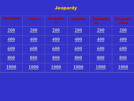 Med Term Jeopardy AbbreviationsAction Contraction s Contraction s Location Connectio ns Aches and Pains 200 200 200 200 200 200 400 400 400 400 400 400.
