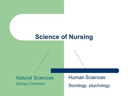 Science of Nursing Natural Sciences Biology Chemistry Human Sciences Sociology, psychology.