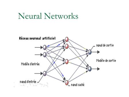 Neural Networks. Plan Perceptron  Linear discriminant Associative memories  Hopfield networks  Chaotic networks Multilayer perceptron  Backpropagation.