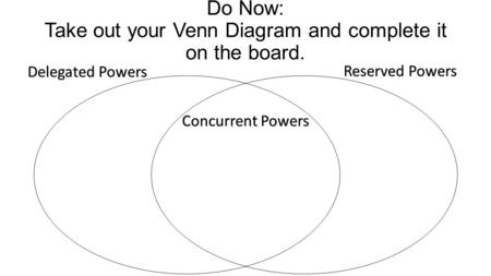 Do Now: Take out your Venn Diagram and complete it on the board. Delegated Powers Reserved Powers Concurrent Powers.