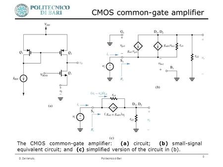 D. De Venuto,Politecnico di Bari 0 The CMOS common-gate amplifier: (a) circuit; (b) small-signal equivalent circuit; and (c) simplified version of the.