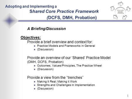 1 Adopting and Implementing a Shared Core Practice Framework A Briefing/Discussion Objectives: Provide a brief overview and context for: Practice Models.