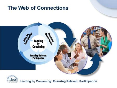 The Web of Connections Leading by Convening: Ensuring Relevant Participation.