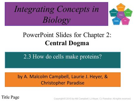 PowerPoint Slides for Chapter 2: Central Dogma by A. Malcolm Campbell, Laurie J. Heyer, & Christopher Paradise 2.3 How do cells make proteins? Integrating.