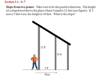 Section 3.1, S–7 Slope from two points: Take west to be the positive direction. The height of a sloped roof above the place where I stand is 12 feet.