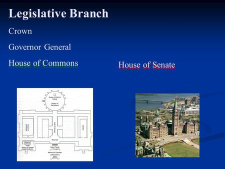 Legislative Branch Crown Governor General House of Commons House of Senate House of Commons.