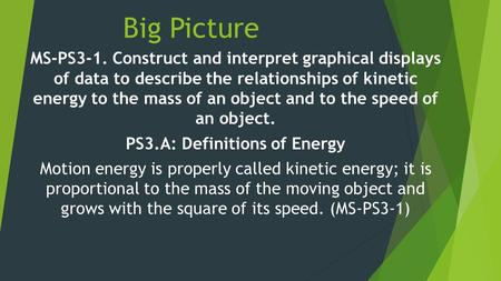 Big Picture MS-PS3-1. Construct and interpret graphical displays of data to describe the relationships of kinetic energy to the mass of an object and to.