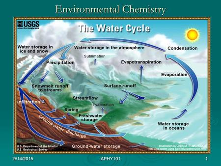 Environmental Chemistry 9/14/2015APHY1011. Environmental Chemistry   The Carbon Cycle 9/14/2015APHY1012.