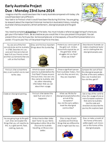 Draw and find two important things about the Eureka flag. Which European explorers came to Australia before the First Fleet? Choose one and find out when,