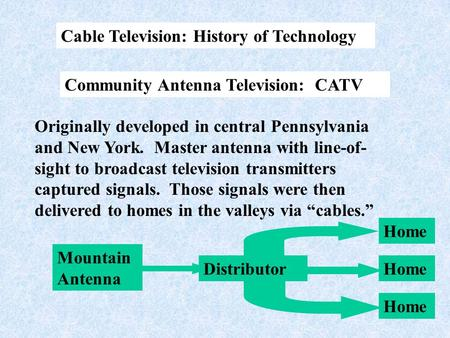 Cable Television: History of Technology Community Antenna Television: CATV Originally developed in central Pennsylvania and New York. Master antenna with.