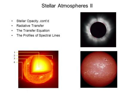 Stellar Atmospheres II Stellar Opacity..cont'd Radiative Transfer The Transfer Equation The Profiles of Spectral Lines.