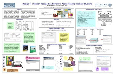 Design of a Speech Recognition System to Assist Hearing Impaired Students Richard Kheir 2 and Thomas P. Way Department of Computing Sciences, Villanova.