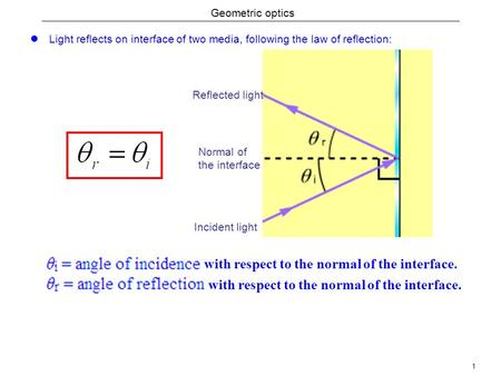 1 Geometric optics Light reflects on interface of two media, following the law of reflection: Incident light Normal of the interface Reflected light with.