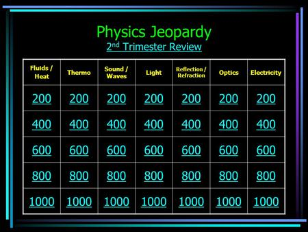 Physics Jeopardy 2 nd Trimester Review 2 nd Trimester Review Fluids / Heat Thermo Sound / Waves Light Reflection / Refraction OpticsElectricity 200 400.