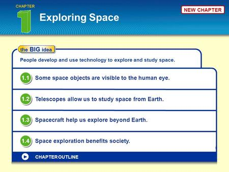Exploring Space CHAPTER the BIG idea People develop and use technology to explore and study space. Some space objects are visible to the human eye. 1.1.
