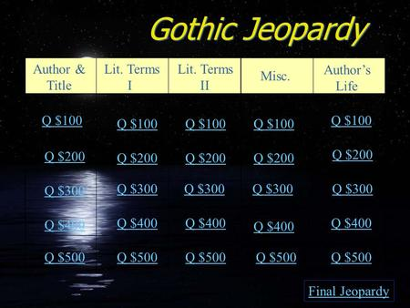 Gothic Jeopardy Author & Title Lit. Terms I Lit. Terms II Misc. Author's Life Q $100 Q $200 Q $300 Q $400 Q $500 Q $100 Q $200 Q $300 Q $400 Q $500 Final.