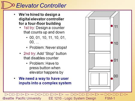 Elevator Controller We're hired to design a digital elevator controller for a four-floor building 00 01 10 11 1st try: Design a counter that counts up.