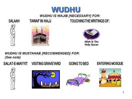 1 WUDHU IS WAJIB [NECESSARY] FOR: WUDHU IS MUSTAHAB [RECOMMENDED] FOR: (See note)