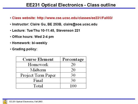 EE 231 Optical Electronics, Fall 2003 EE231 Optical Electronics - Class outline Class website:  Instructor:
