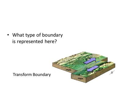 What type of boundary is represented here? Transform Boundary.