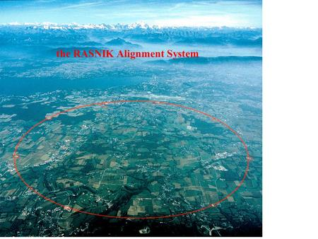 The RASNIK Alignment System. Particle Physics CERN, Geneva, Swiss.
