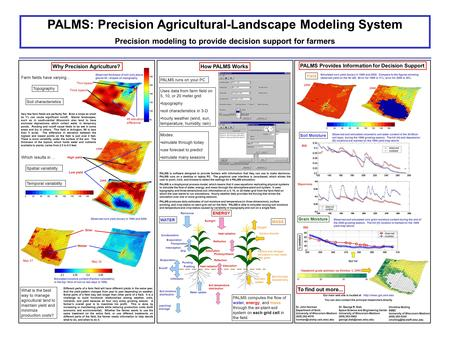 PALMS: Precision Agricultural-Landscape Modeling System Precision modeling to provide decision support for farmers PALMS is software designed to provide.
